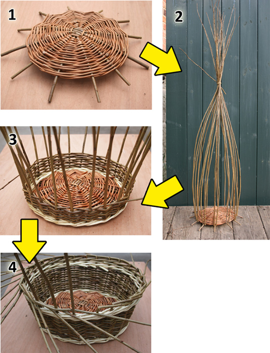Weaving a wicker basket; the most comprehensive basket tutorial on ...